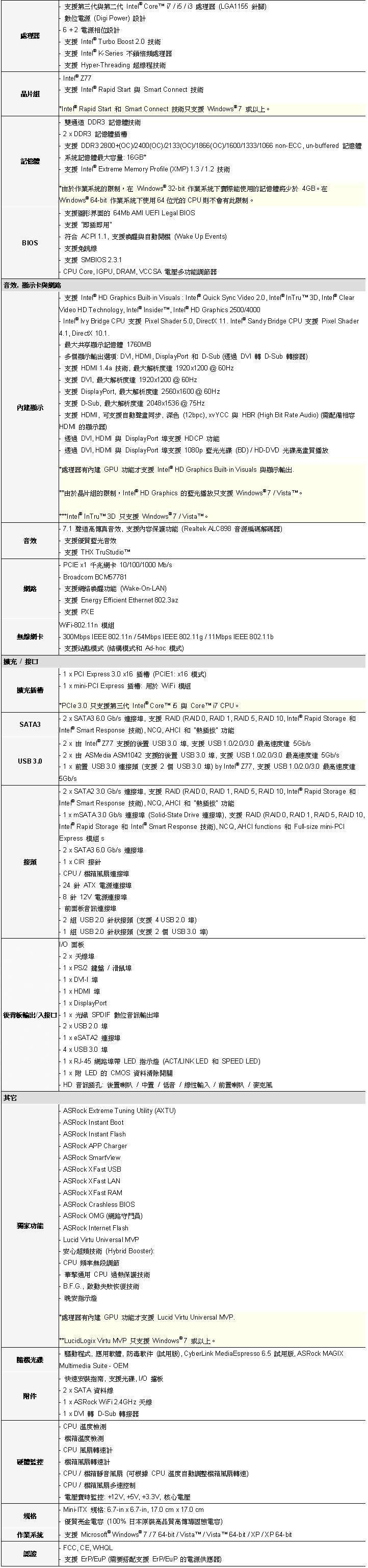 Index of /motherboard/ASROCK/Z77E-ITX
